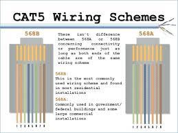 cat 5 wiring askyourprice me cat 5 wiring wiring diagram cat 5 wiring diagram to wiring schemes for cat 5 wiring