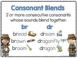 Consonant Blends Anchor Chart Consonant Blends Classroom Activity Worksheet Hameray