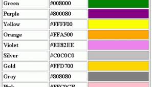 Html Color Codes Part 2 Webmaster Course