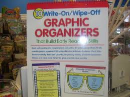 Using Graphic Organizers In The Classroom Freshplans