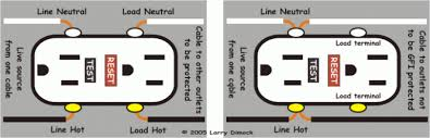 wiring a gfci outlet diagram wiring diagram gfci outlet wiring neutral diagrams