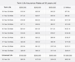 Life Insurance Compare Quotes Awesome Life Insurance Compare Quotes Gorgeous Download Life Insurance Quote