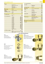 Pto U Joint Size Chart Accessories 2014 P T O Page 441 Sparex Parts Lists