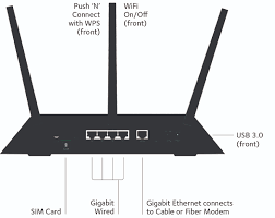 r7100lg lte gateways mobile broadband home netgear product diagram