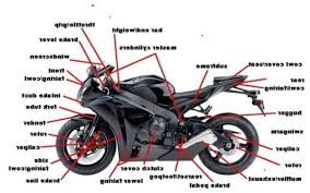 motorcycle parts manual menhavestyle1 com honda motorcycle parts diagram online at Honda Motorcycle Repair Diagrams