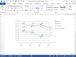 Microsoft Word Charts And Graphs Templates Line Graph Templates For Word