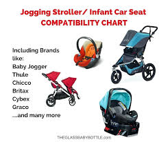 chicco car seat manual stroller car seat compatibility guide