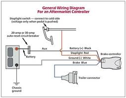 wiring diagram for trailer brakes wiring diagram trailer wiring diagrams etrailer