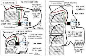 solar battery charger and controller auto electrical wiring diagram fuse box diagram piping layout engineer responsibilities 2004 chevy aveo engine heater hoses diagram wiring diagram for 2003 mitsubishi eclipse