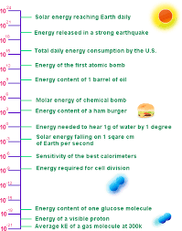 Energy transformations for science interactive notebooks   YouTube also 10 best 8th Grade Physical Science    images on Pinterest together with Potential And Ki ic Energy Worksheets Middle School Free moreover Module 11 work  energy  power and machines in addition 3rd Grade Physical Science Worksheets   Free Printables together with  together with ignite   Energy Alternative Energy together with Conservation Of Mechanical Energy Worksheet Free Worksheets also  additionally Mechanical Energy Worksheet Free Worksheets Library   Download and moreover . on chemical and mechanical energy worksheet middle school