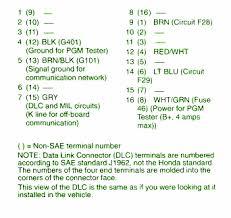 2000 honda accord 3 0 v6 fuse box diagram circuit wiring diagrams 2000 Accord Fuse Diagram 2000 honda accord 3 0 v6 fuse box map 2000 honda accord fuse diagram