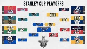 Hockey Playoff Standings Chart 2019 Nhl Playoffs Bracket Blues Win First Stanley Cup After