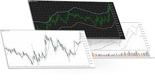 Charts In Metatrader 5 Trading Platform For Forex And Stocks