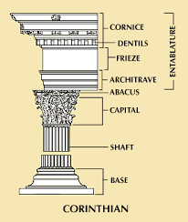 Parts Of Columns Cross Media Inspiration In 2019 Architecture
