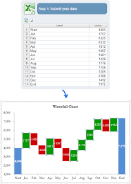 Waterfall Excel How To Create Waterfall Chart In Excel 2016 2013 2010