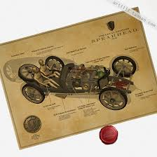 Classic Chart Patterns Poster Car Design Patterns Vintage Movie Poster Home Decoration