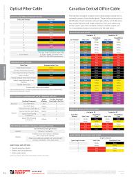 Ansi Tia Eia 598 B Standard Colors