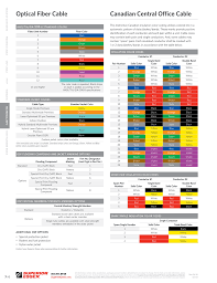 Ansi Color Chart Standards Ansi Tia Eia 598 B Standard Colors