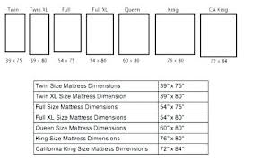 Image Foot King Size Bed Dimensions In Inches Width Of King Size Bed Frame Queen Size Bed Size Marthafashioninfo King Size Bed Dimensions In Inches Marthafashioninfo