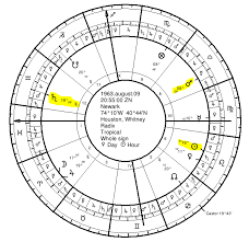 Traditional Astrology Of Death Whitney Houston Seven