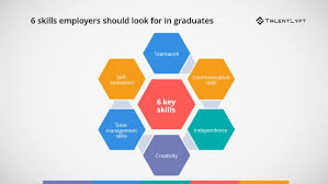Skills Employers Look For 6 Skills Employers Should Look For In Graduates