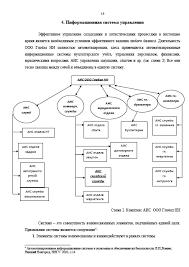 Декан НН Отчёт по преддипломной практике r  Страница 4 Отчет по преддипломной практике