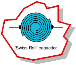 dielectric capacitor designs swiss roll capacitors squeeze a lot of plate area into a tiny volume but they have a lot of inductance this can make them useless for radio signals but ok