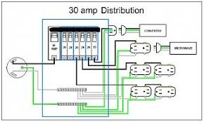 amp rv wiring diagram wiring diagram and hernes wiring diagram for 50 rv outlet the source rv open ro forum tech issues cheater plugs