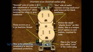 how to replace an electrical outlet by a tacoma electrician how to replace an electrical outlet by a tacoma electrician