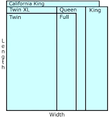 King Size Bed Dimension Of King Size Bed Width Of King Bed Dimensions Of King Size Bed Queen Get Best Mattress Dimension Of King Size Bed Dimensions King Bed King Bed Size Queen