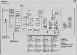 mazda fuse box diagram wiring diagram library mazda 3 fuse box diagram 2008 mazda 6 fuse boxes free wiring diagram for you \\u2022 2007 mazda 3 fuse box diagram mazda fuse box diagram