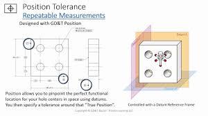 Slot Tolerance Chart True Position Gd T Basics