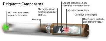 vaporfi faqs while electronic cigarettes take many forms they each generally employ the same basic components a mouthpiece a heating element a rechargeable battery