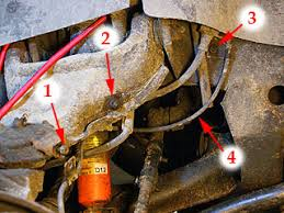 how to replace front wheel bearings on a gm 4x4 truck to fix 1996 Chevy Silverado Abs Sensor Wiring Diagram abs sensor wire bracket locations, gm truck, front right 2003 Chevy Silverado Electrical Diagram