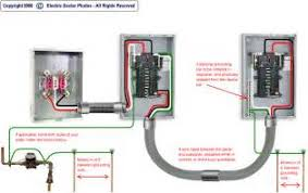 residential electrical service panel diagram images installation subpanel installation electrical online