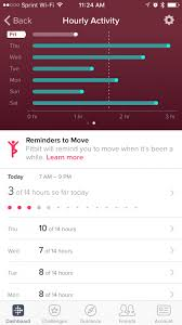12 Not So Obvious Things To Know About Your Fitbit Tracker