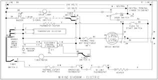 wiring diagram for electric dryer the wiring diagram kenmore 80 series dryer wiring diagram nilza wiring diagram