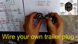 bargman 7 pin wiring diagrams pie chart formula Bargman Wiring Diagram 7 Way 7 pin trailer wiring diagram harness entrancing rv sevimliler how to wire a trailer plug beauteous rv 7 pin wiring diagram 7 pin trailer wiring diagram 7 way bargman plug wiring diagram