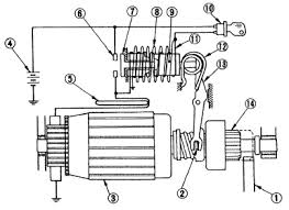 wiring diagram of starting system of a car wiring model t ford forum running short on time need to fabercat on wiring diagram of starting