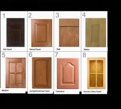 Kitchen Cabinet Glass Door Types Tag Archived Of Kitchen Cabinet