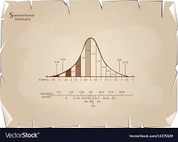 Bell Curve Chart Normal Distribution Diagram Or Bell Curve Chart On