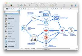 create visio workflow diagram  conceptdraw helpdeskms visio workflow diagram
