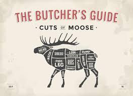 Butcher Diagram Scheme Moose Stock Vector Illustration
