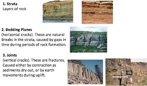 energy and geology a level geography