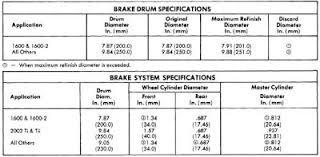 Bmw 1963 73 4 Cylinder Brakes Repair Manual Auto Motive