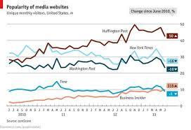Dse Index Chart Post Versus Posts For Ls Dse Hk Chart Data