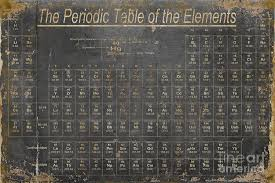 NEW PERIODIC TABLE OF ELEMENTS POSTER VINTAGE | Periodic