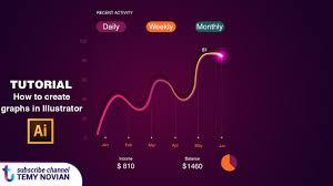 Adobe Chart Maker How To Make A Graph Using Adobe Illustrator