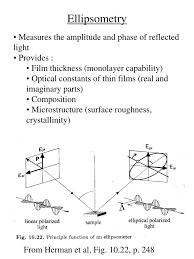 Ppt Ellipsometry Powerpoint Presentation Id 3218376