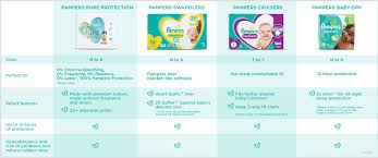 Pampers Diapers Wipes Walmart Canada